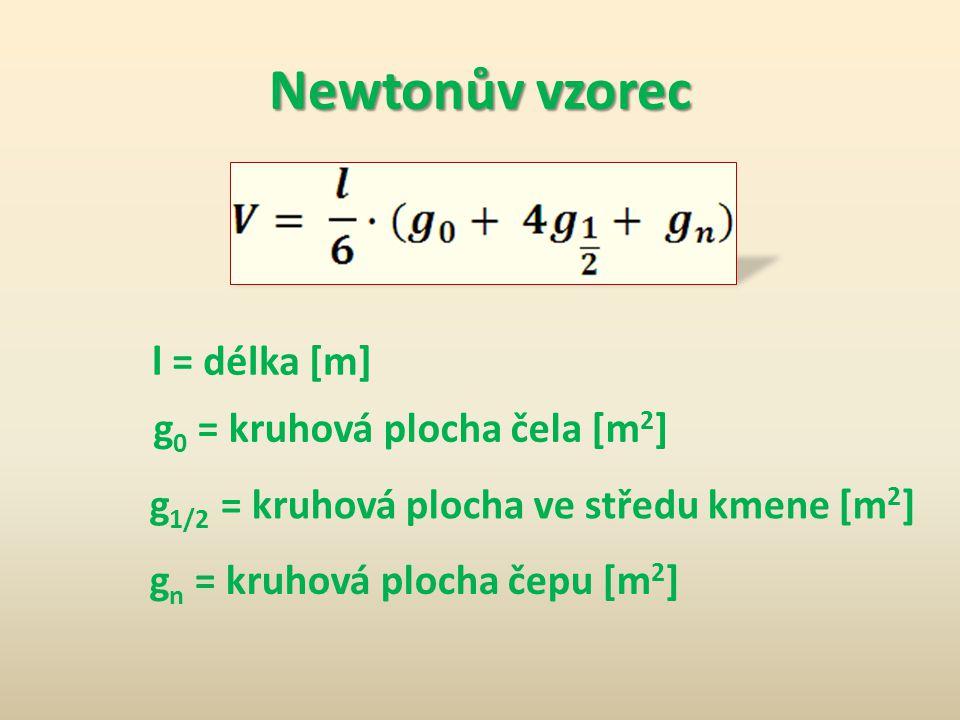Newtonův vzorec l = délka [m] g0 = kruhová plocha čela [m2]